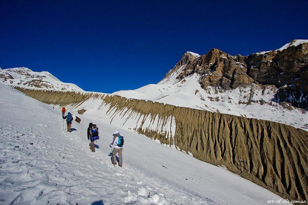 трекінг в Непалі, трек навколо Аннапурни